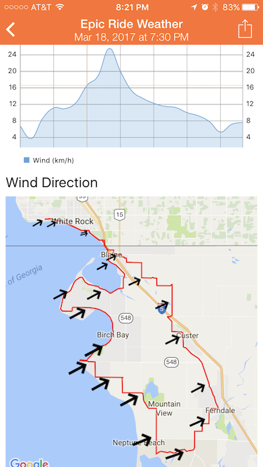 Epic Ride Weather app showing wind direction and wind speed
