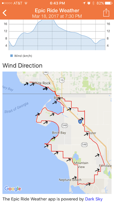 Epic Ride Weather app showing only wind direction